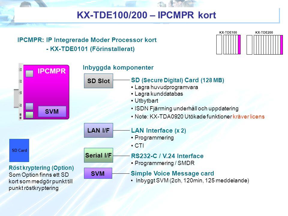 KX-TDE100/200 – IPCMPR kort IPCMPR