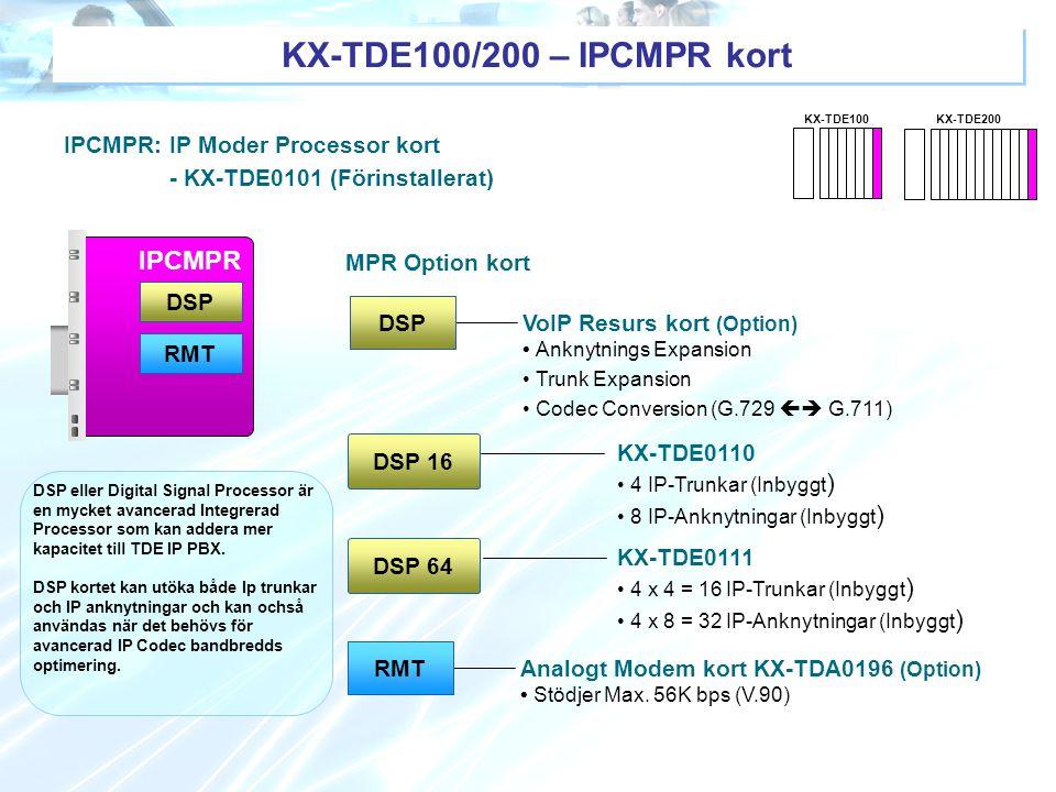 KX-TDE100/200 – IPCMPR kort IPCMPR IPCMPR: IP Moder Processor kort