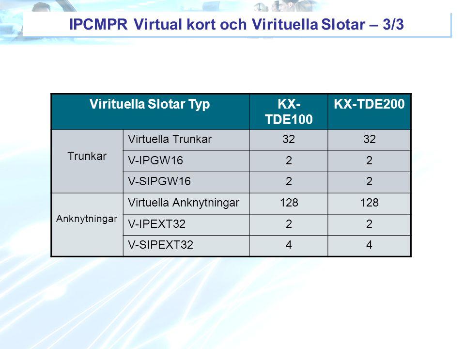 IPCMPR Virtual kort och Virituella Slotar – 3/3