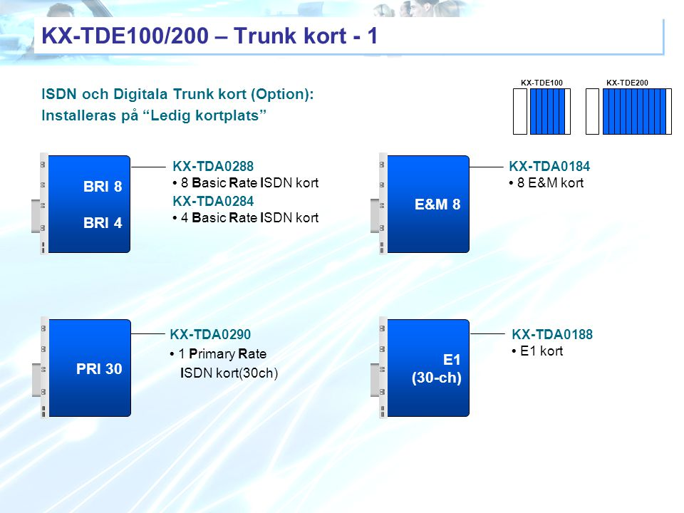 KX-TDE100/200 – Trunk kort - 1 ISDN och Digitala Trunk kort (Option):