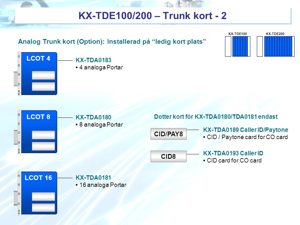 KX-TDE100/200 – Trunk kort - 2 KX-TDE100. KX-TDE200. Analog Trunk kort (Option): Installerad på ledig kort plats