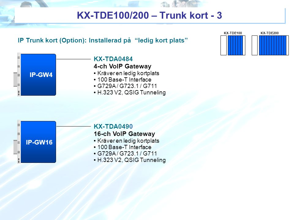 KX-TDE100/200 – Trunk kort - 3 KX-TDE100. KX-TDE200. IP Trunk kort (Option): Installerad på ledig kort plats