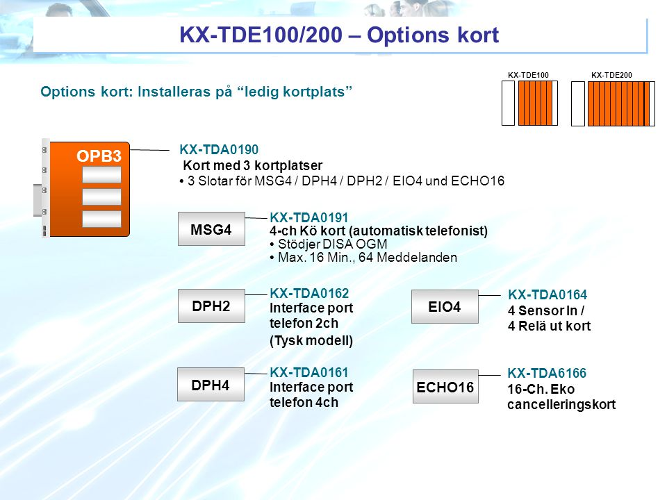 KX-TDE100/200 – Options kort OPB3