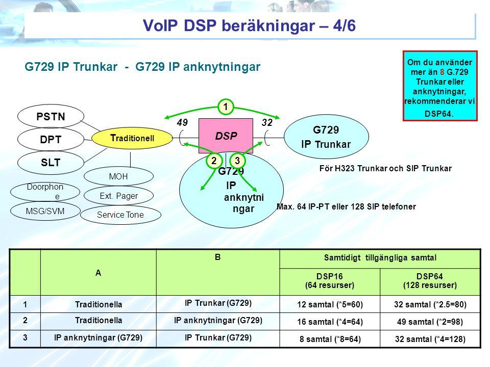 VoIP DSP beräkningar – 4/6