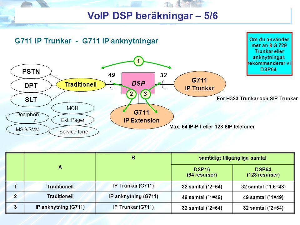 VoIP DSP beräkningar – 5/6