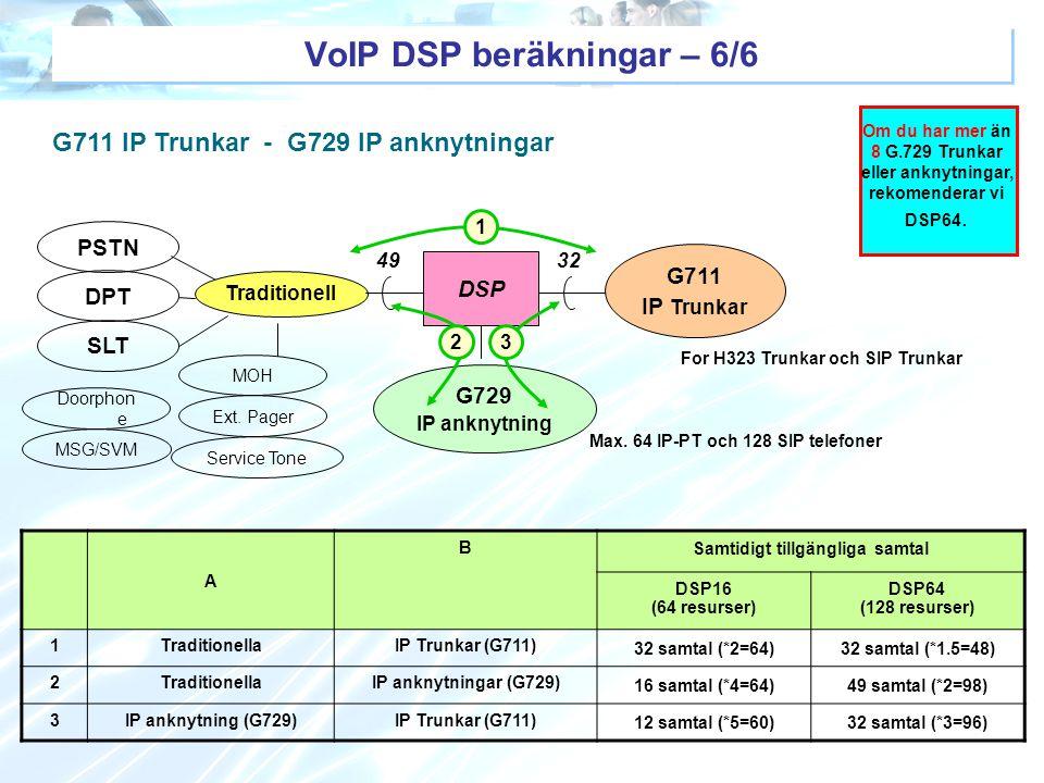 VoIP DSP beräkningar – 6/6