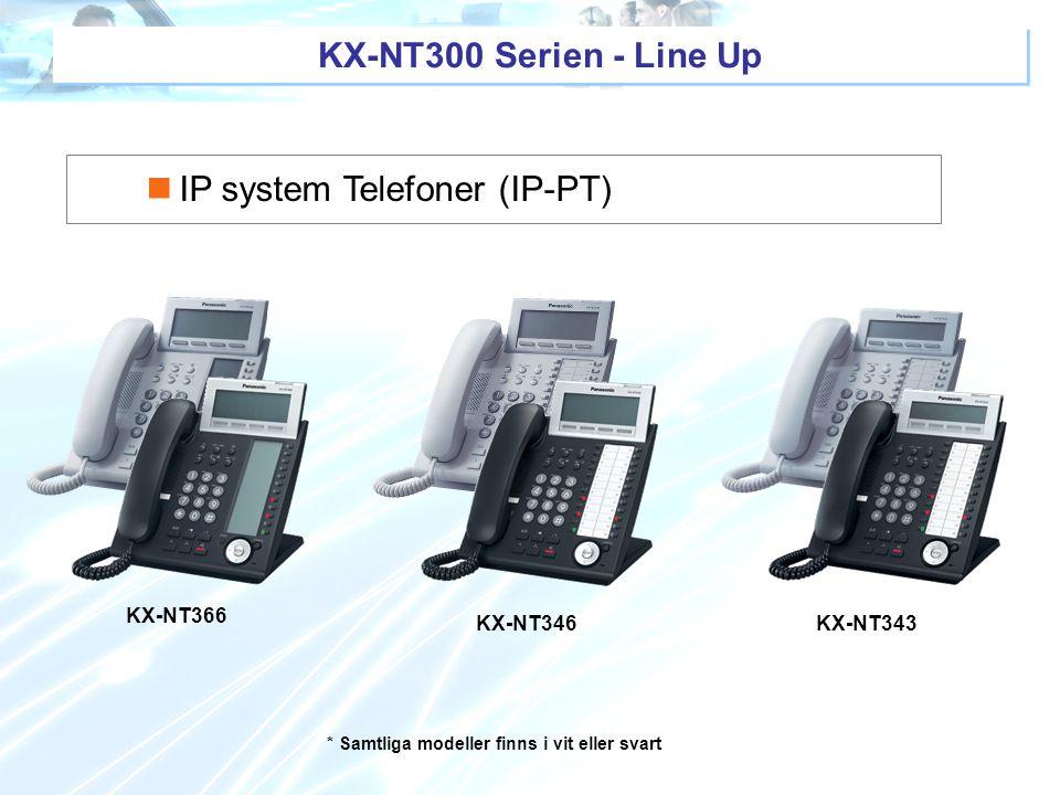 IP system Telefoner (IP-PT)