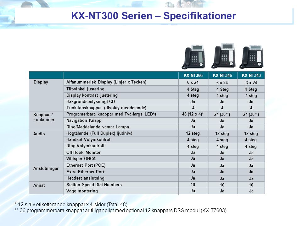 KX-NT300 Serien – Specifikationer