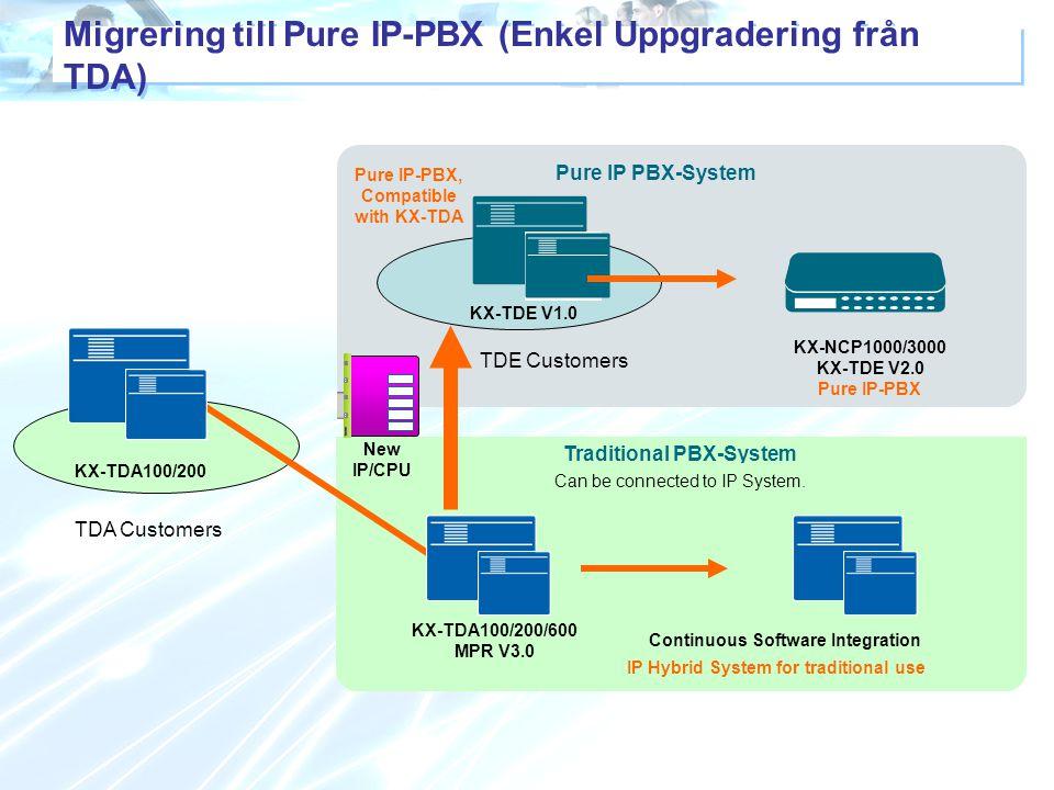 Migrering till Pure IP-PBX (Enkel Uppgradering från TDA)