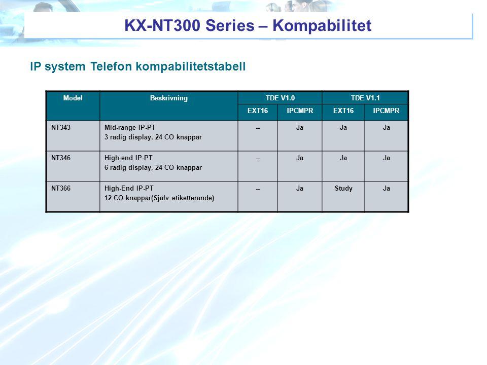 KX-NT300 Series – Kompabilitet