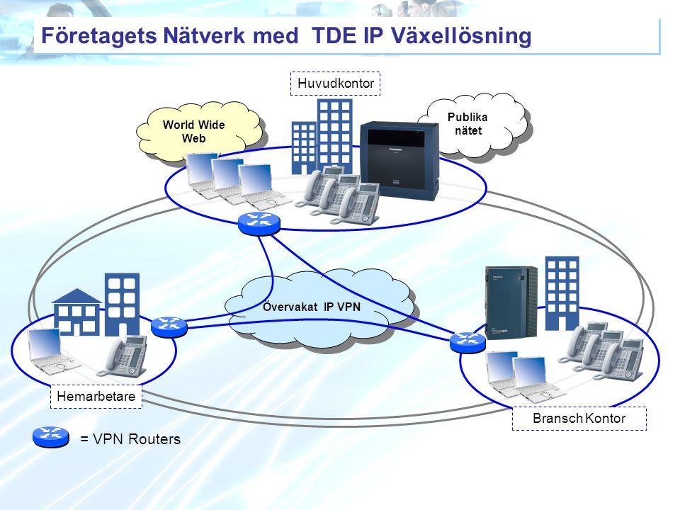 Företagets Nätverk med TDE IP Växellösning