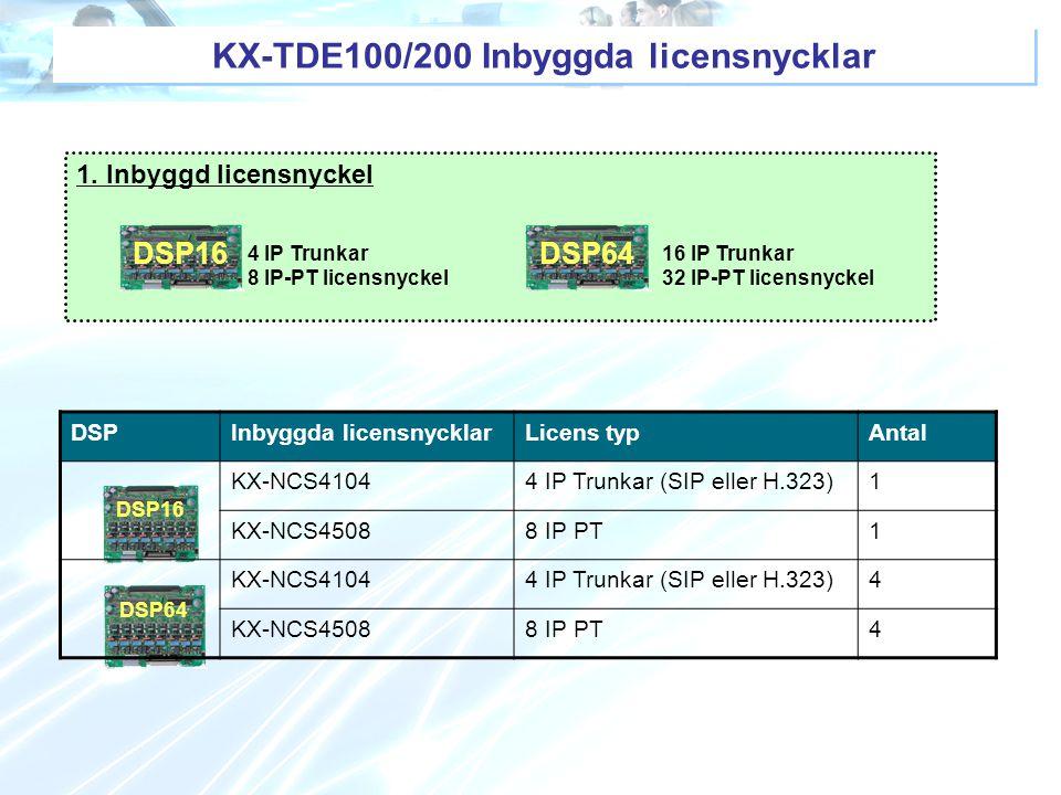 KX-TDE100/200 Inbyggda licensnycklar