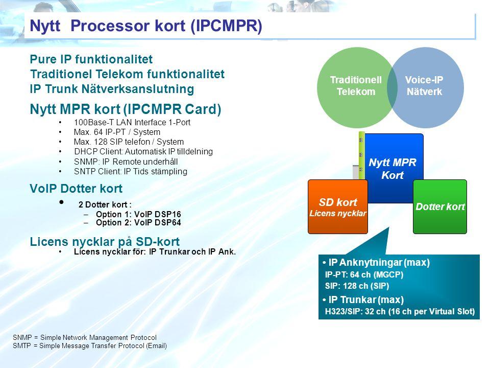 Nytt Processor kort (IPCMPR)