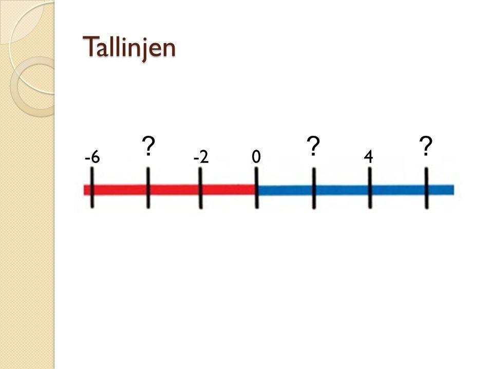 Tallinjen -6 -4 -2 2 4 6