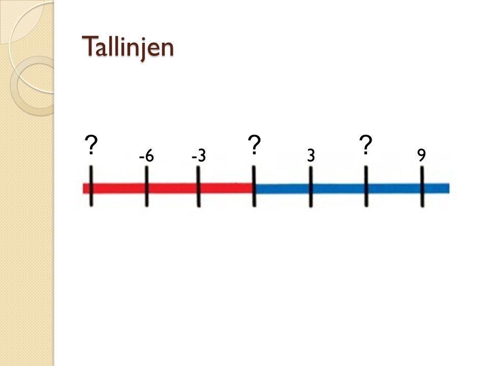 Tallinjen -9 -6 -3 3 6 9
