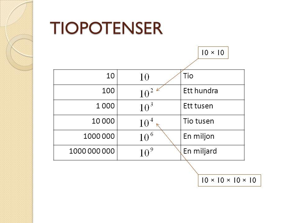 TIOPOTENSER 10 Tio 100 Ett hundra 1 000 Ett tusen 10 000 Tio tusen