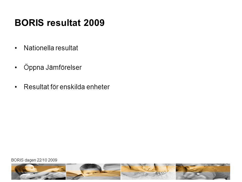 BORIS resultat 2009 Nationella resultat Öppna Jämförelser