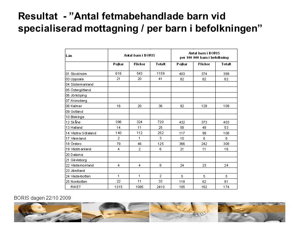 Resultat - Antal fetmabehandlade barn vid specialiserad mottagning / per barn i befolkningen