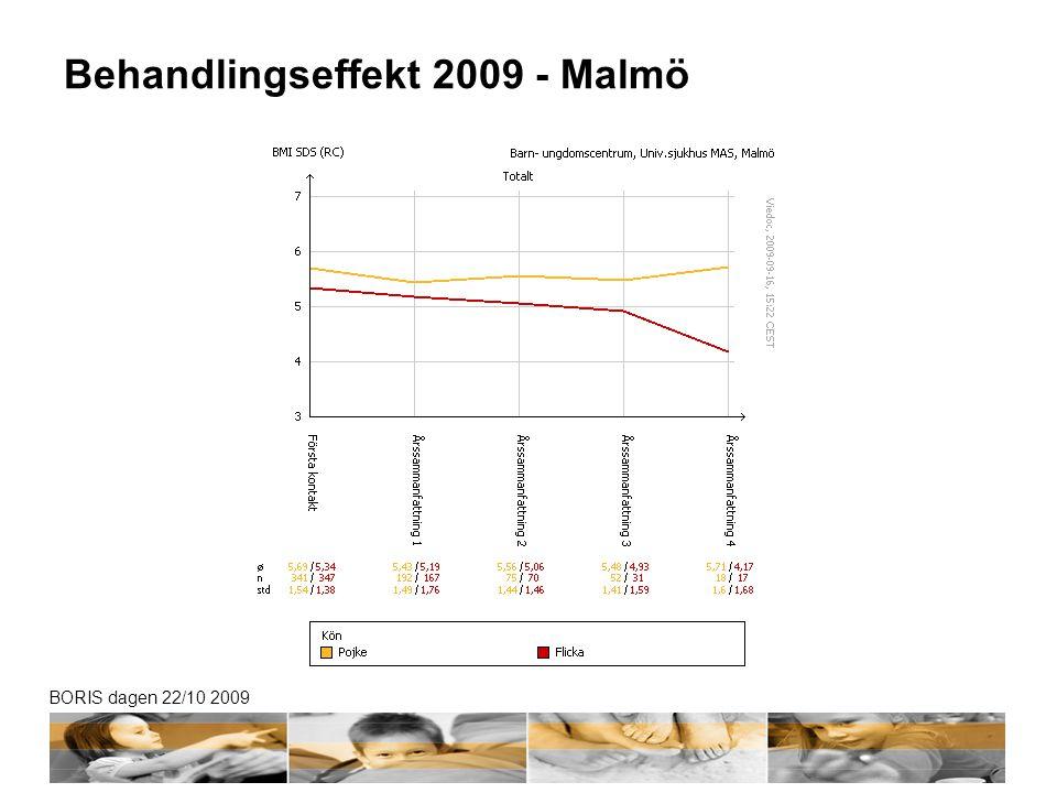 Behandlingseffekt 2009 - Malmö