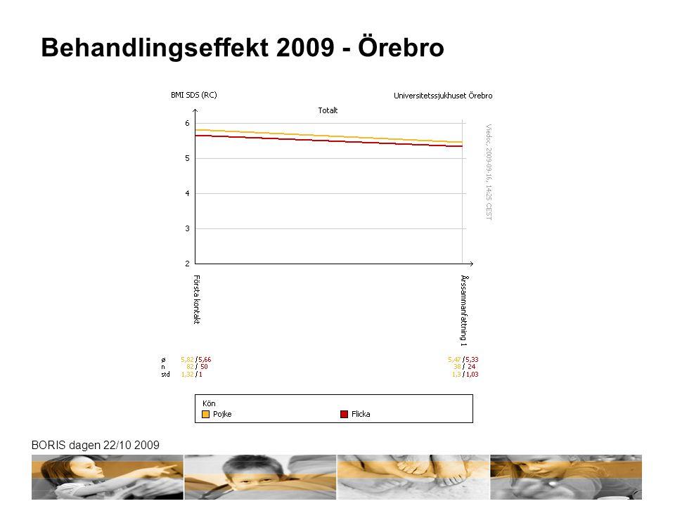 Behandlingseffekt 2009 - Örebro