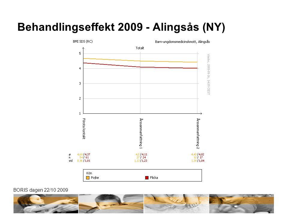 Behandlingseffekt 2009 - Alingsås (NY)