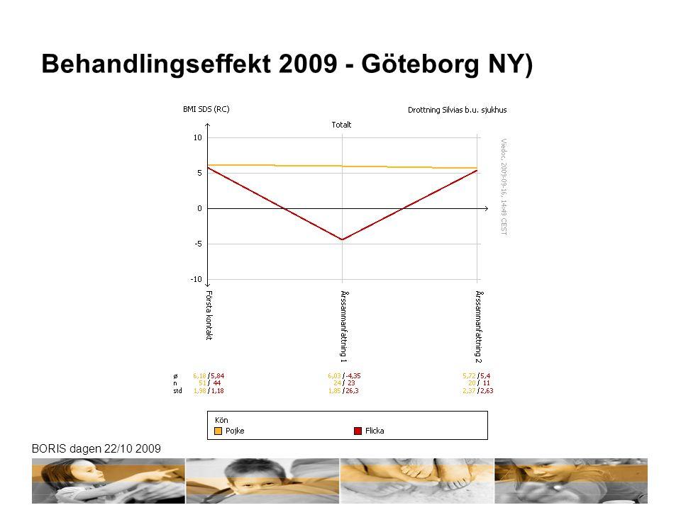 Behandlingseffekt 2009 - Göteborg NY)