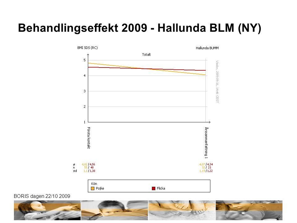 Behandlingseffekt 2009 - Hallunda BLM (NY)