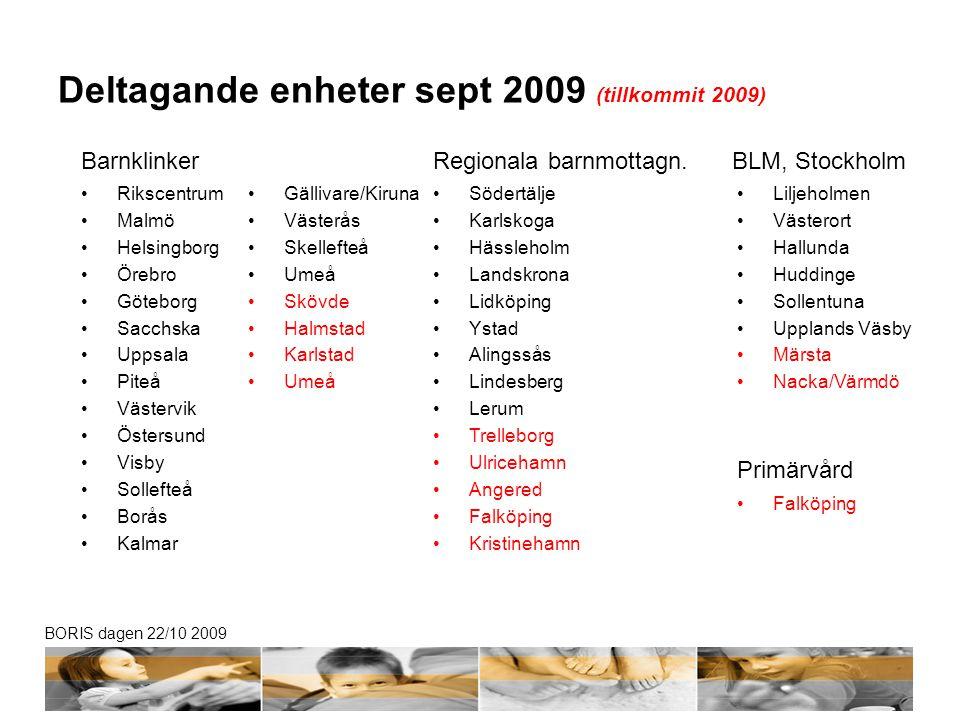 Deltagande enheter sept 2009 (tillkommit 2009)