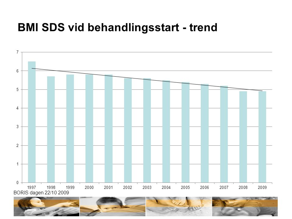 BMI SDS vid behandlingsstart - trend
