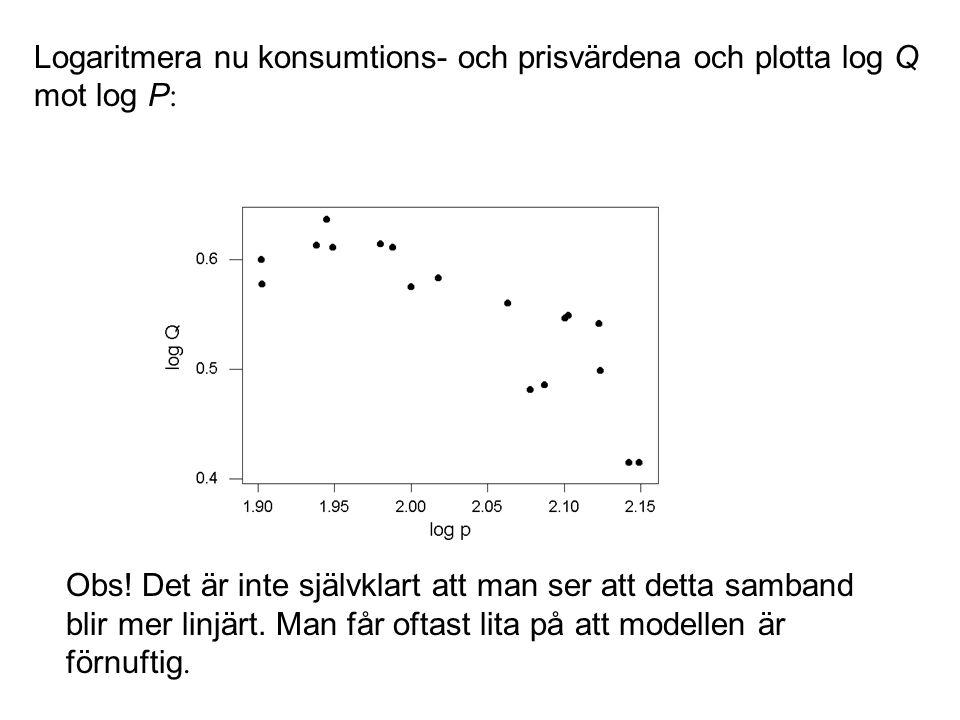 Logaritmera nu konsumtions- och prisvärdena och plotta log Q mot log P: