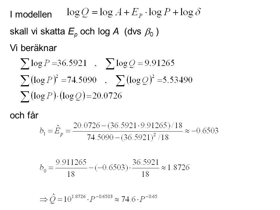I modellen skall vi skatta Ep och log A (dvs 0 ) Vi beräknar och får