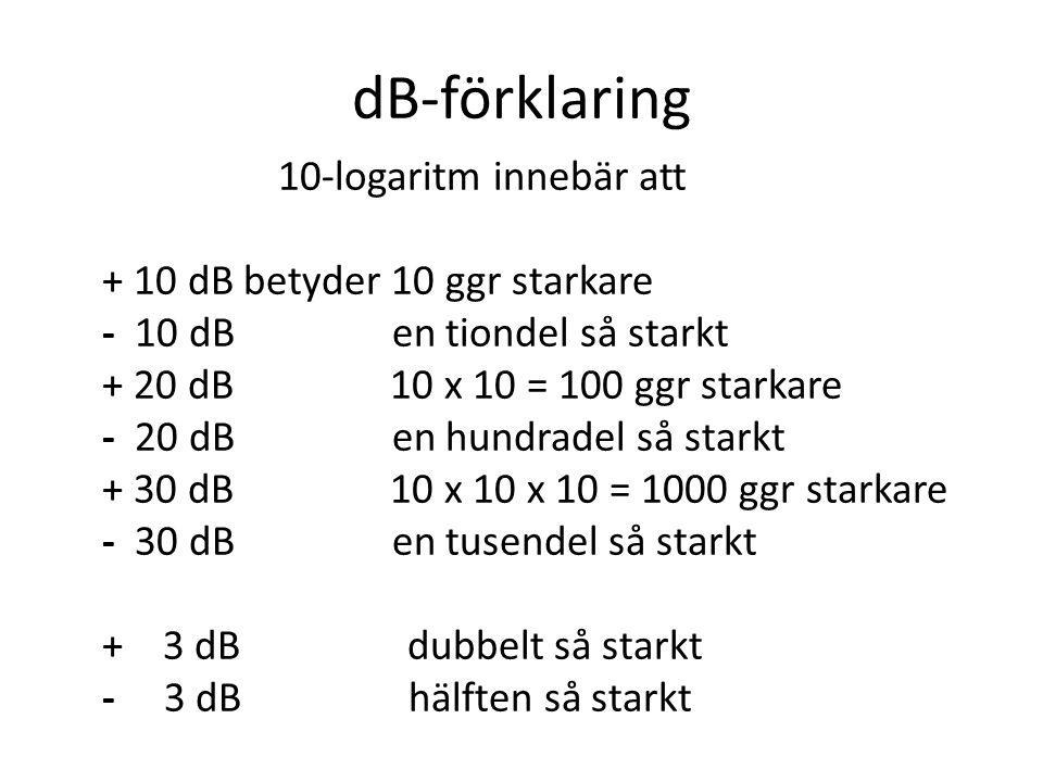 dB-förklaring 10-logaritm innebär att + 10 dB betyder 10 ggr starkare