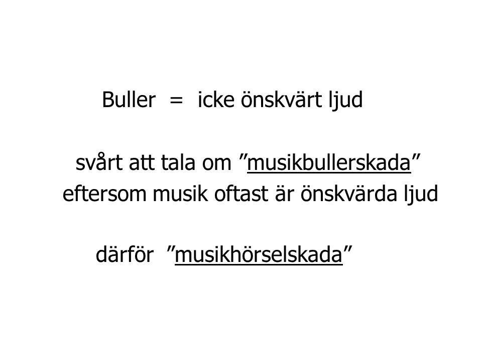 Buller = icke önskvärt ljud svårt att tala om musikbullerskada eftersom musik oftast är önskvärda ljud därför musikhörselskada