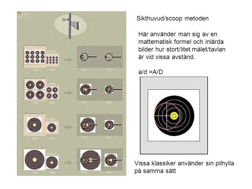 Sikthuvud/scoop metoden