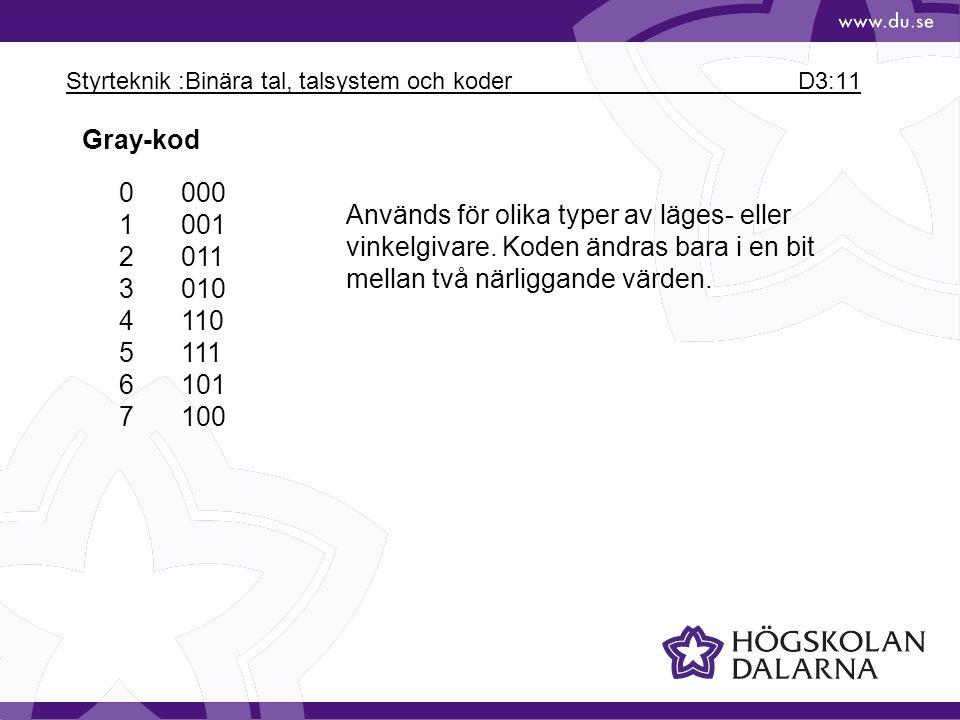 Styrteknik :Binära tal, talsystem och koder D3:11