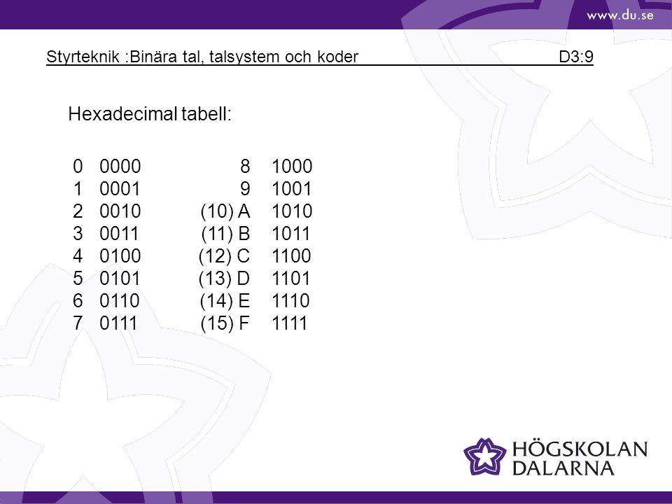 Styrteknik :Binära tal, talsystem och koder D3:9
