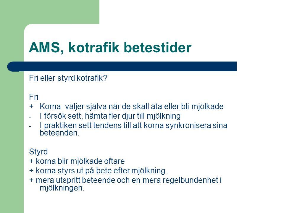 AMS, kotrafik betestider