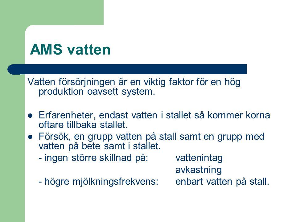 AMS vatten Vatten försörjningen är en viktig faktor för en hög produktion oavsett system.
