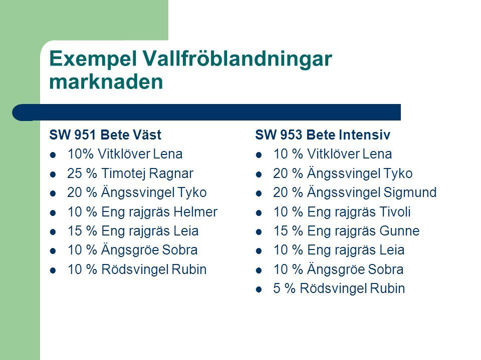 Exempel Vallfröblandningar marknaden