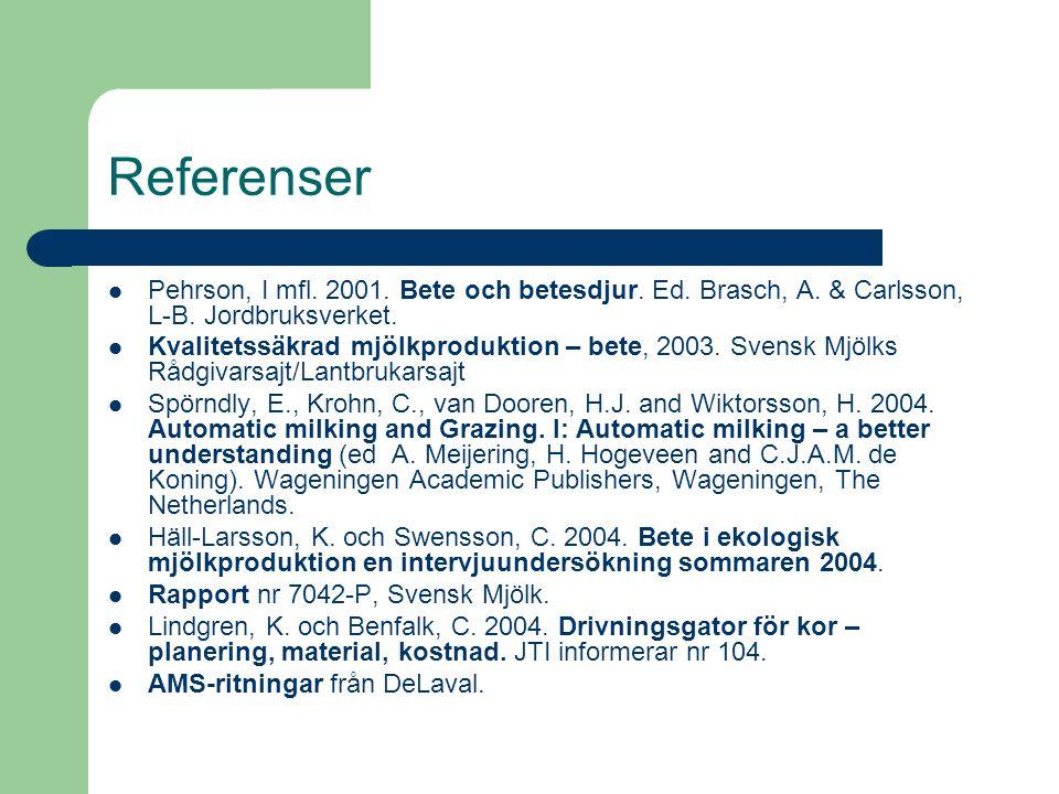 Referenser Pehrson, I mfl. 2001. Bete och betesdjur. Ed. Brasch, A. & Carlsson, L-B. Jordbruksverket.