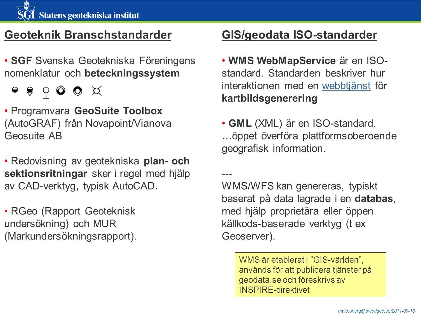 Geoteknik Branschstandarder GIS/geodata ISO-standarder