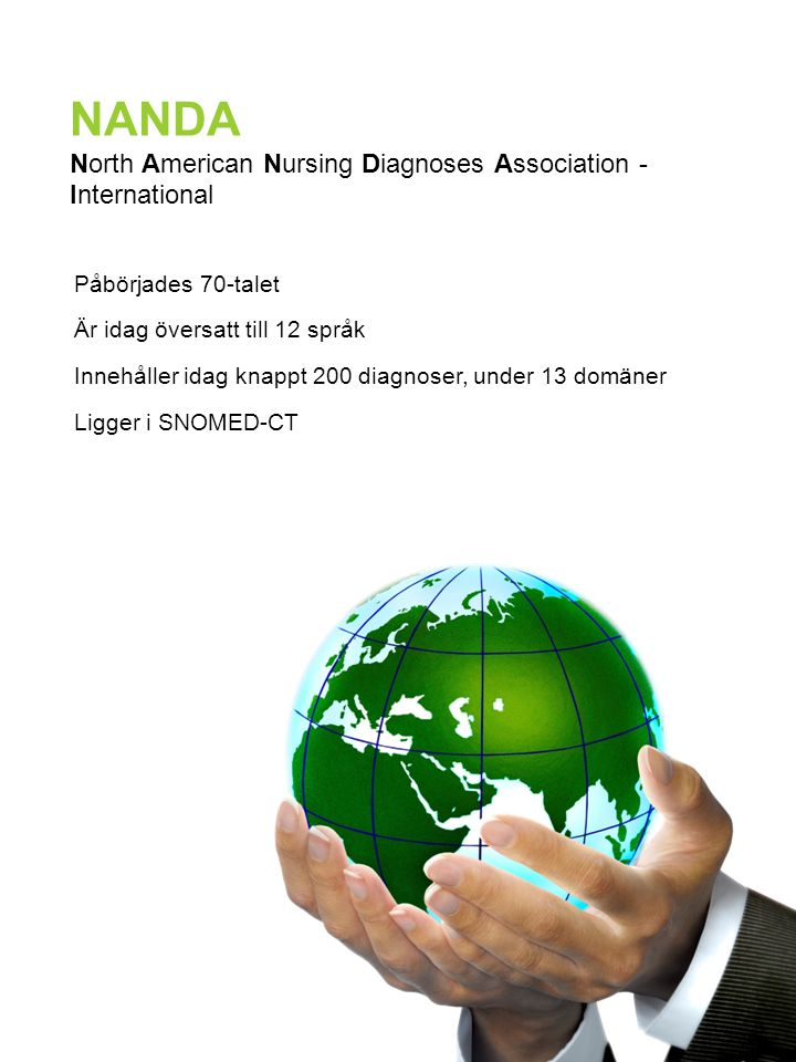 NANDA North American Nursing Diagnoses Association - International