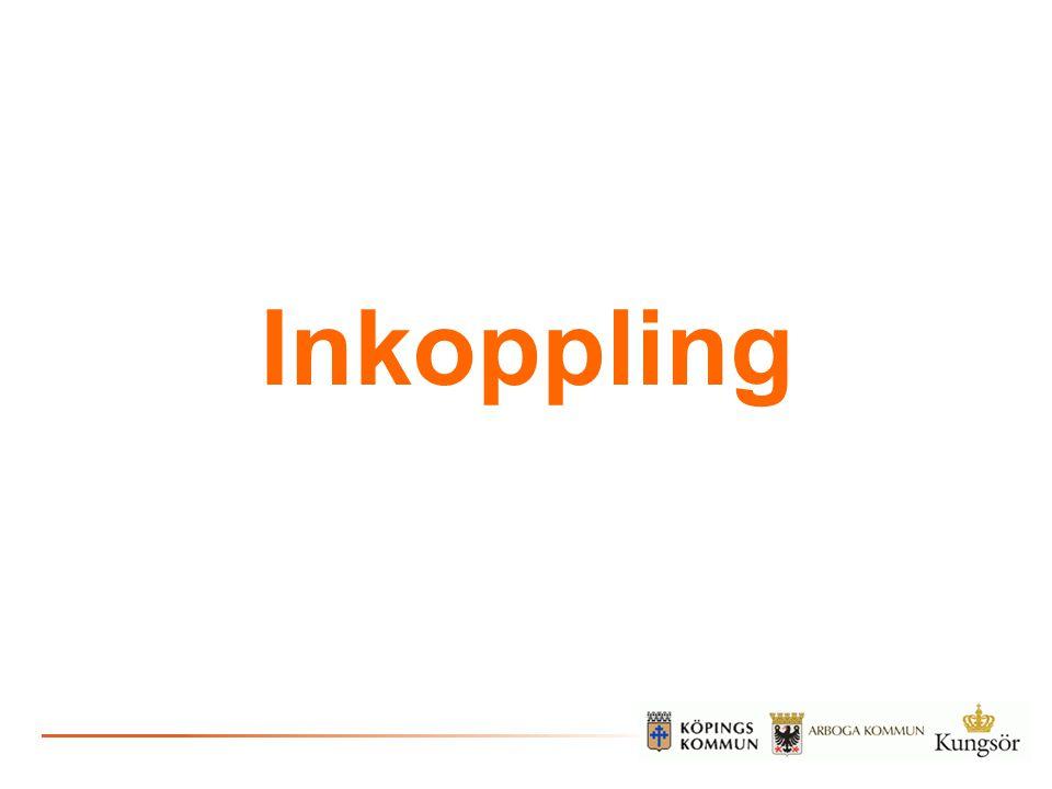 Inkoppling