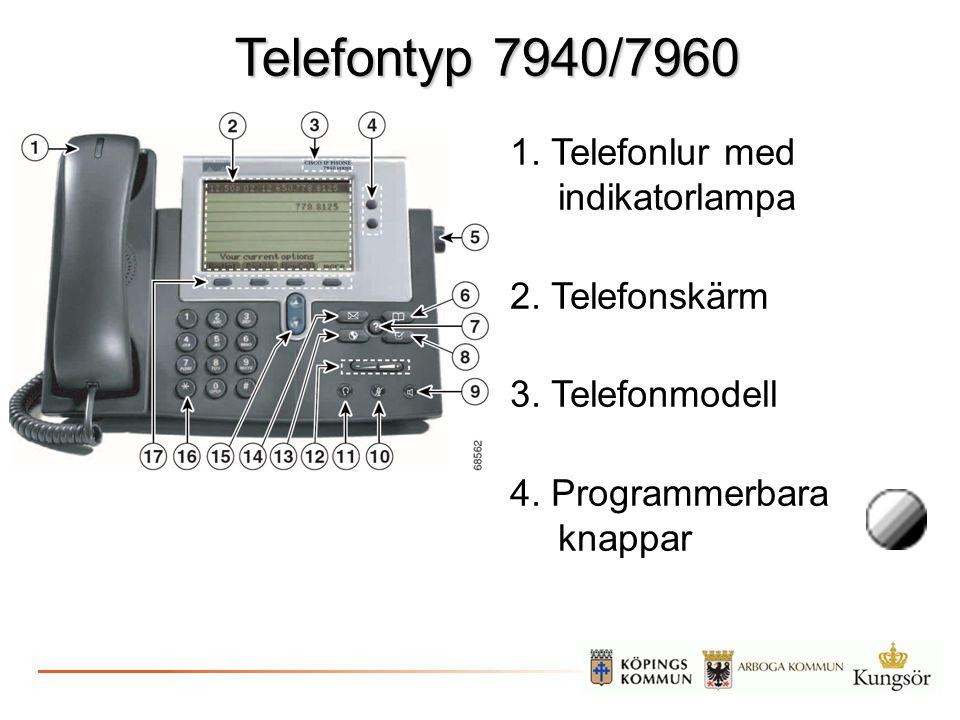 Telefontyp 7940/7960 1. Telefonlur med indikatorlampa 2. Telefonskärm