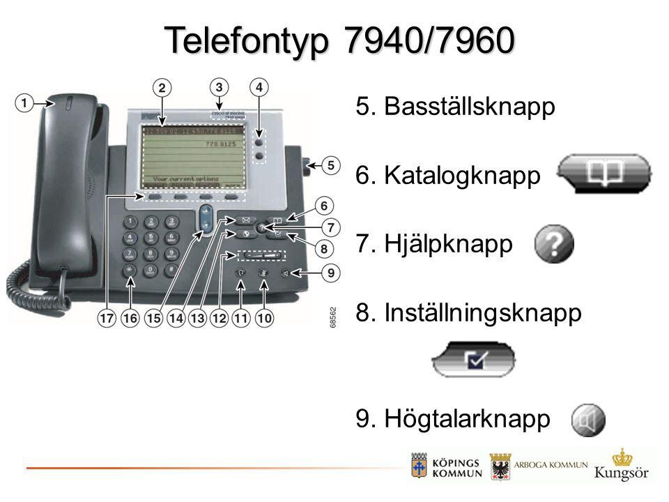 Telefontyp 7940/7960 5. Basställsknapp 6. Katalogknapp 7. Hjälpknapp