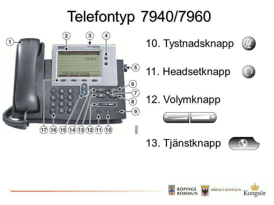 Telefontyp 7940/7960 10. Tystnadsknapp 11. Headsetknapp 12. Volymknapp