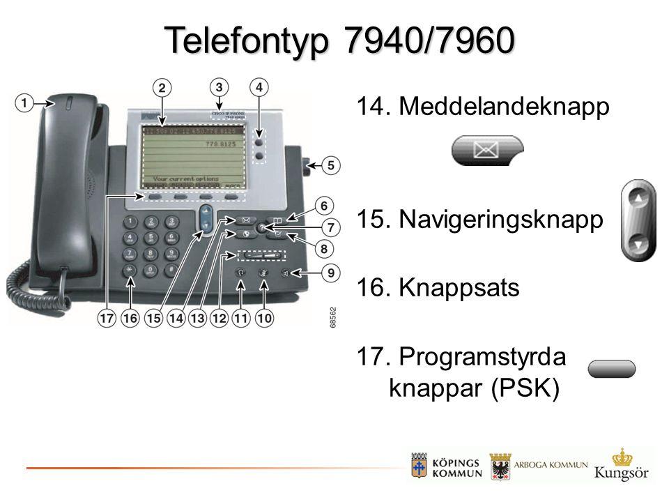 Telefontyp 7940/7960 14. Meddelandeknapp 15. Navigeringsknapp