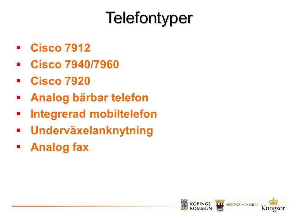 Telefontyper Cisco 7912 Cisco 7940/7960 Cisco 7920