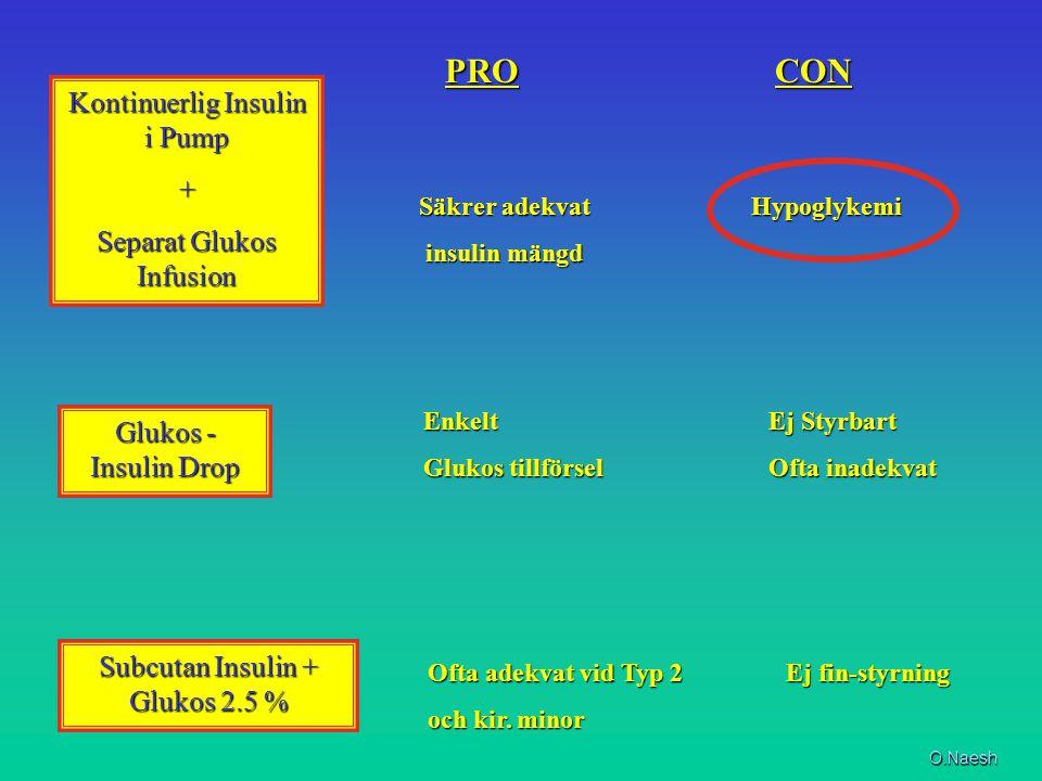 PRO CON Kontinuerlig Insulin i Pump + Separat Glukos Infusion