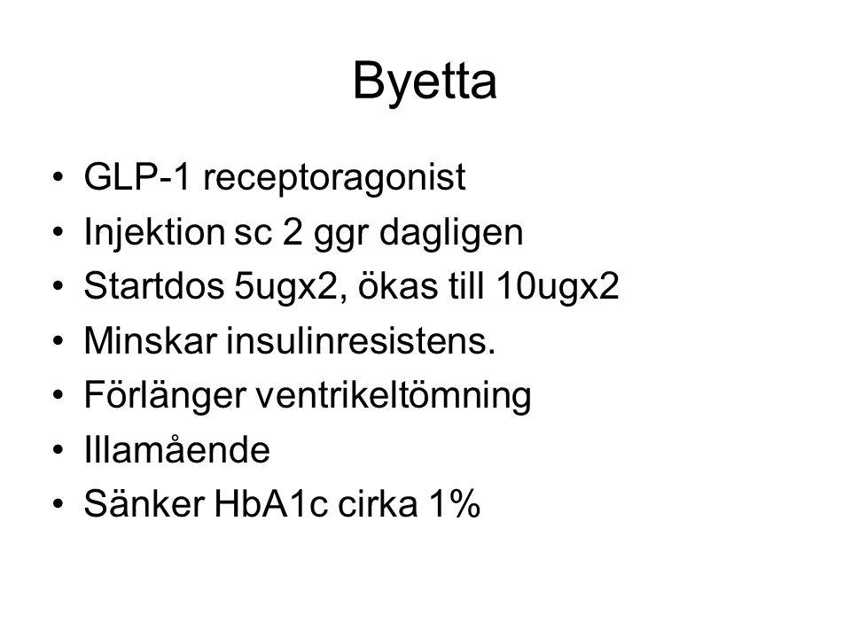 Byetta GLP-1 receptoragonist Injektion sc 2 ggr dagligen
